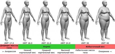 BMI-female-ru.jpg